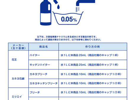 コロナ撃退「次亜塩素酸ナトリウム液」の簡単な作り方