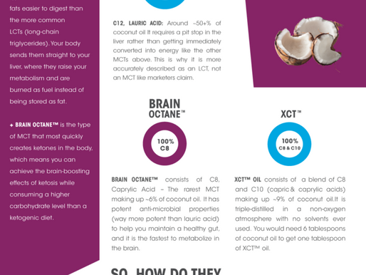 Why I love Brain Octane oil
