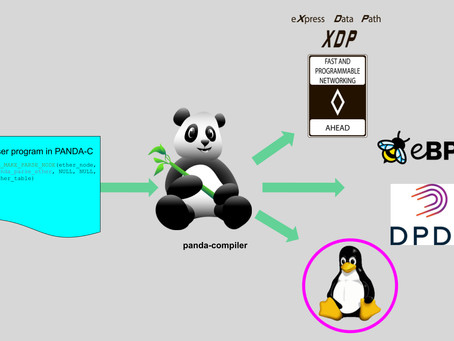 PANDA 1.3: High Performance Programmable Parser for the Linux Kernel!