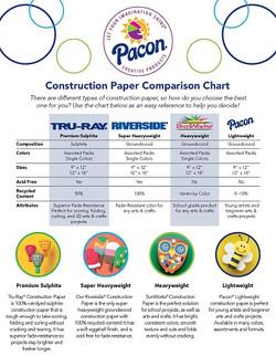 Construction Paper Comparison Chart