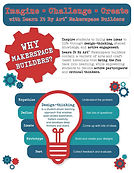 Maker_Space_Kit_Infographic_no_site_Page