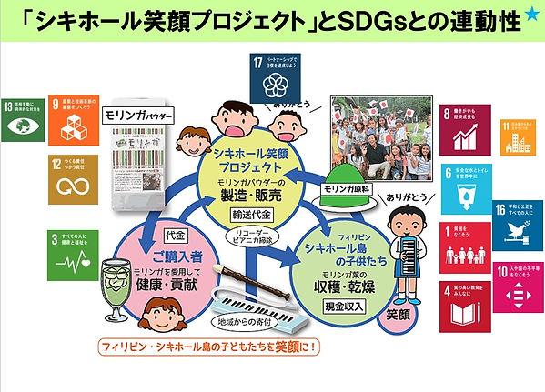 シキホールSDGs.jpg