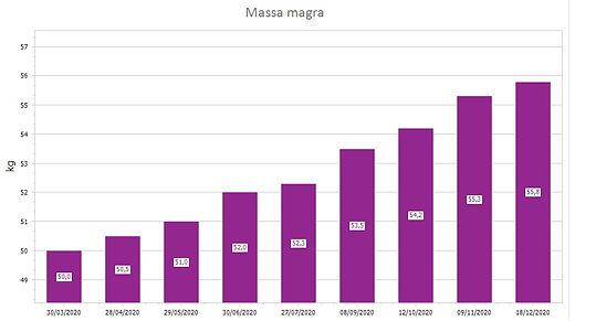 massamagra_tagliato.jpg