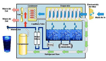 Atmospheric_Water_Generator_diagram[1].j
