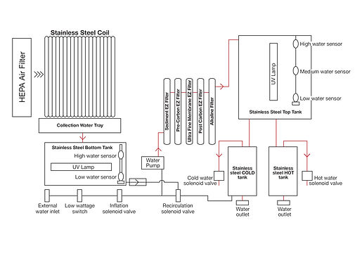AWG-TECHNOLOGY-SYSTEM.jpg