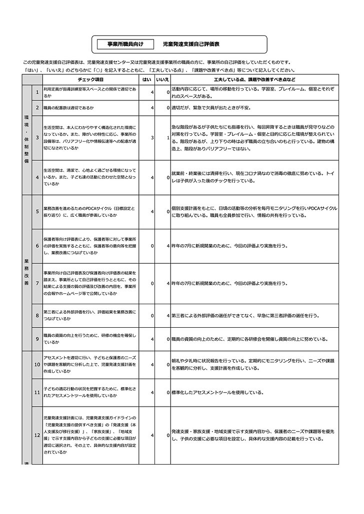 自己評価児発事業所①.jpg