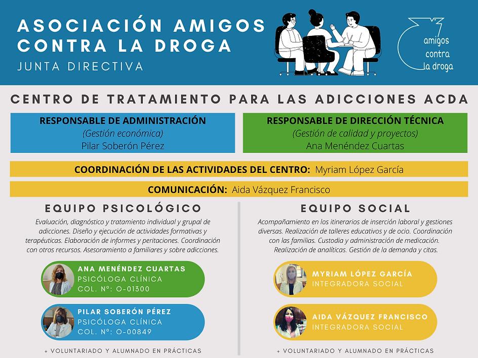 ASOCIACIÓN AMIGOS CONTRA LA DROGA (1).pn