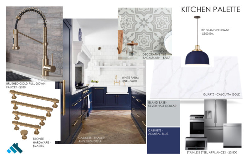 19 Suffolk St Kitchen Inspiration
