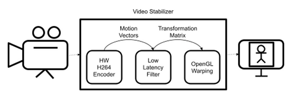 video-stabilization-overview.png