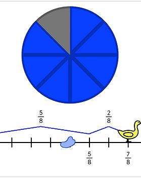 Adding Fractions with Same Denom