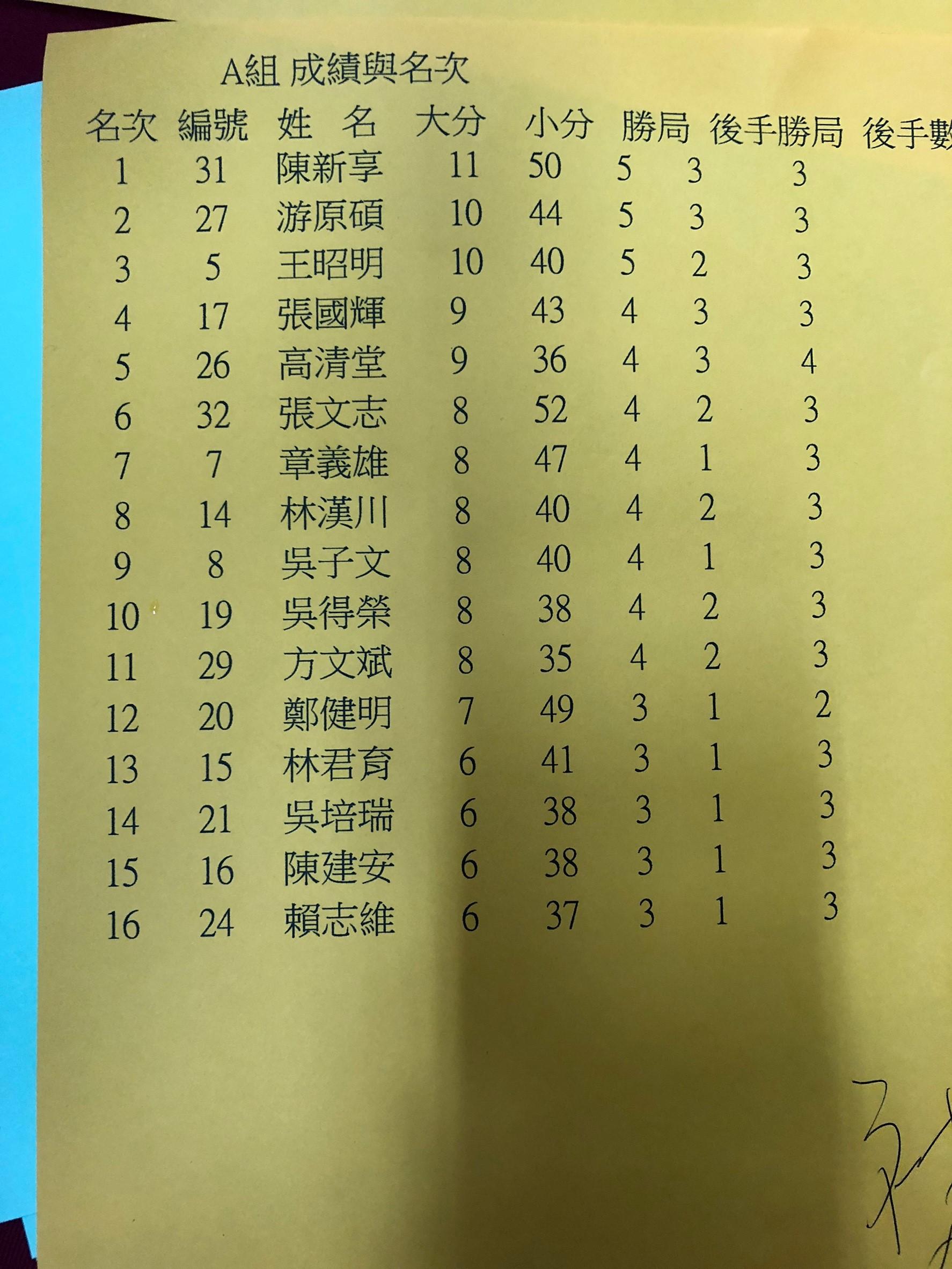 2018市長盃_191102_0019