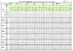 108年台中市議長盃13
