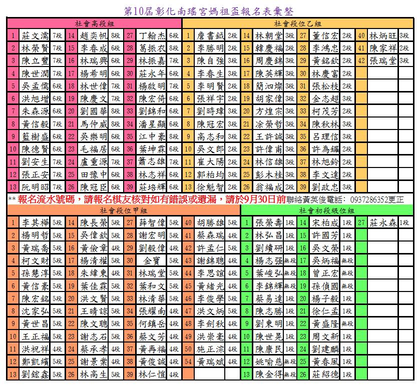 108年台中市議長盃2