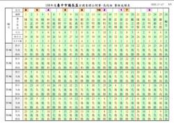 108年台中市議長盃12