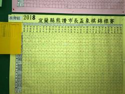 2018市長盃_191102_0015