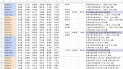 會內賽成績表_191102_0002