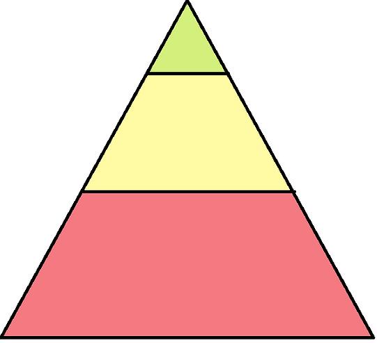 Triângulo de Competência_vf.png