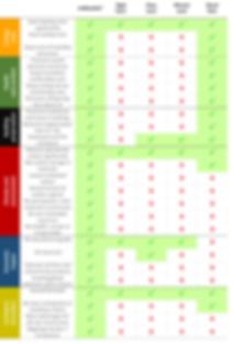 Appendix_D_Benefits_comparison_table_201