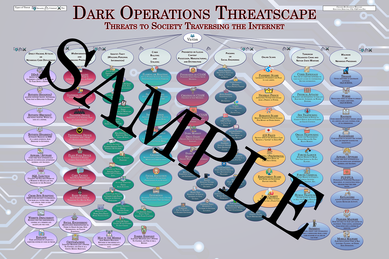 Threatscape Poster Sample.png
