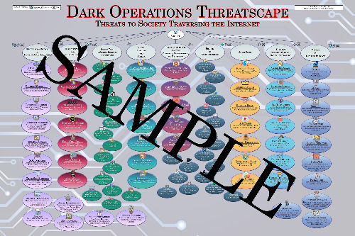 Threatscape Poster Sample_edited.jpg