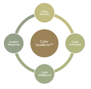 Cyber Quadfecta_edited.png