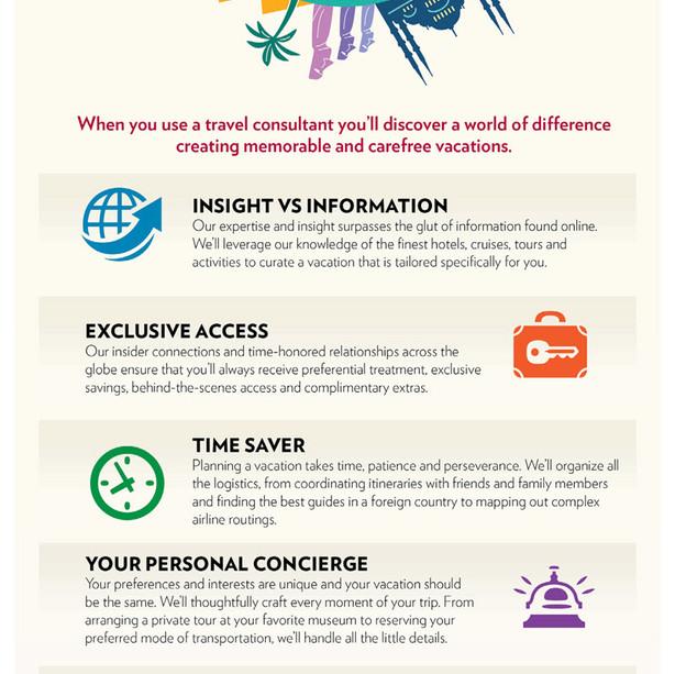 Travel Central's Signature Benefits