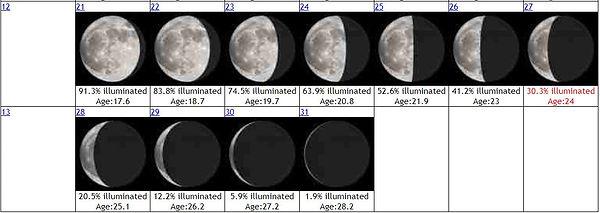 Iceland Lunar Moon Calendar.JPG
