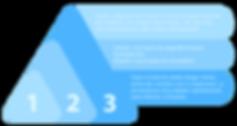 Folheto-impermeabilização-azul-back_edit