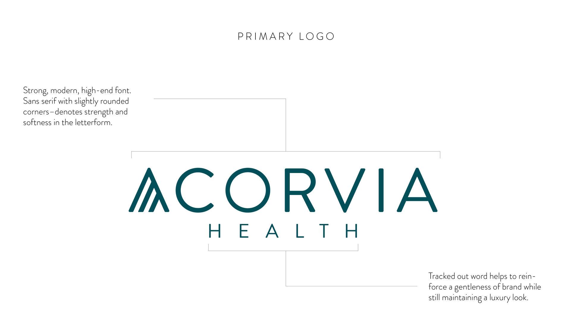 Acorvia Health Logo