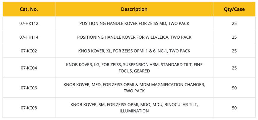 Knob & Handle Bar Covers.png