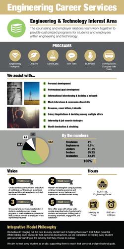 EngCS_Infographic-01