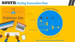 OneTag_T-Flow_ALT_v3