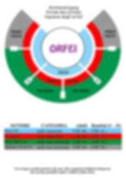 LISTINO PREZZI ORFEI CH-1.jpg