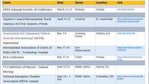 Key Public Safety, Security & Defense Trade Shows 2021