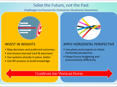 Solve the Future, not the Past – Challenges to Procure for Enterprise Situational Awareness