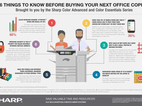 6 Important Things to Know before buying your next Copier