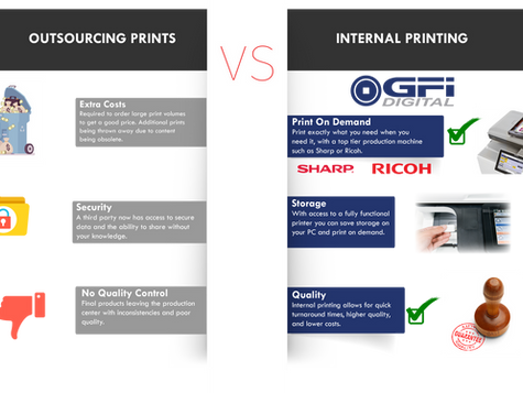 What does Outsourcing printing versus Internal printing look like ?