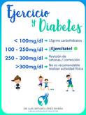 Ejercicio y Diabetes.jpg