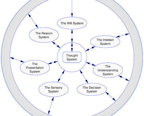 Intelligent Autonomy: For Complex Systems Only?