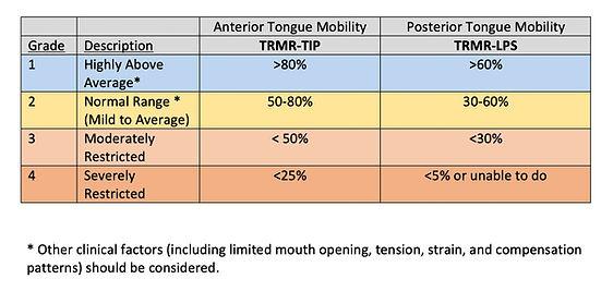 TRMR Clinical Grading.jpg
