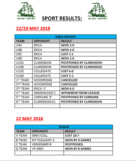 Sports Results