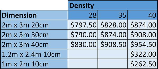 Crash Mat Sizes Density Price Chart.png