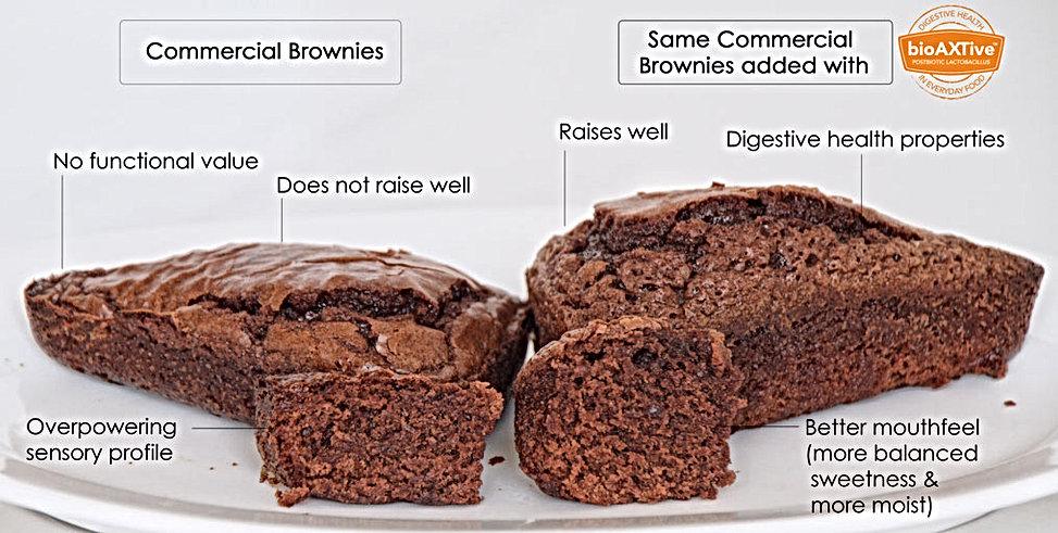 Brownies-bioAXTive.jpg