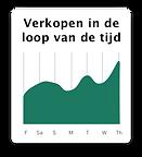 Het Wix Analytics dashboard van een kera