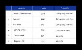 Base de datos integrada de Velo para una completa gestión de contenidos.