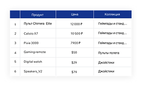 Интегрированная база данных Velo для удо