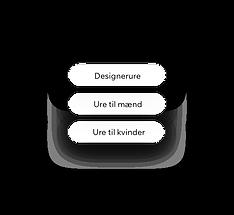 SEO-nøgleord til en hjemmeside med ure