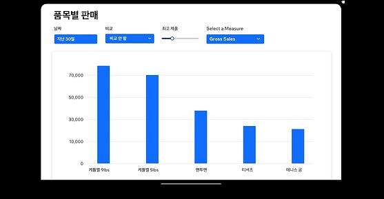 Wix 애널리틱스 품목별 판매 보고서