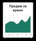Панель управления Wix Analytics интернет