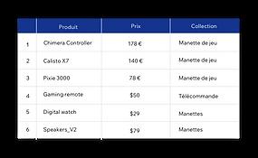Base de données intégrées Velo pour une gestion fluide du contenu